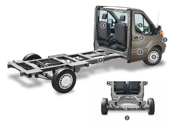 Het Chassis Chausson